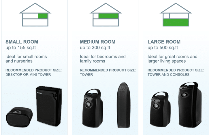 Select Air Purifier