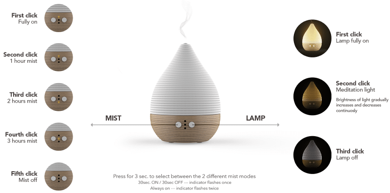 Pilgrim Collection Teo Aroma Diffuser modes